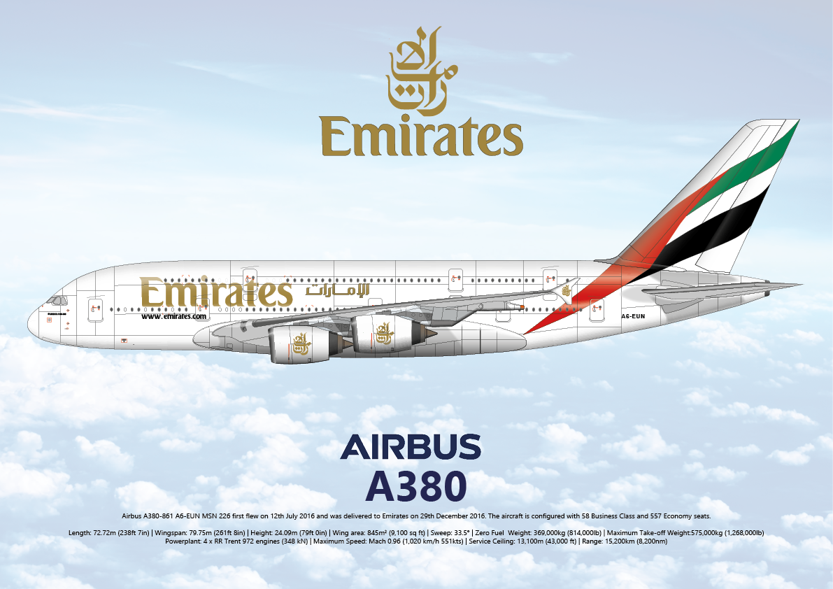 A380 of Emirates Airlines